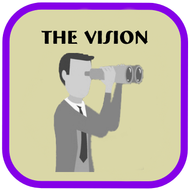 Christian Discipleship Training - Kudos! Ministry Vision